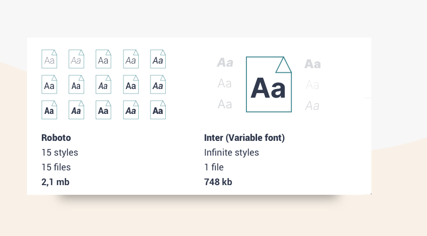 Variable fonts: Qué son y qué beneficios nos traen